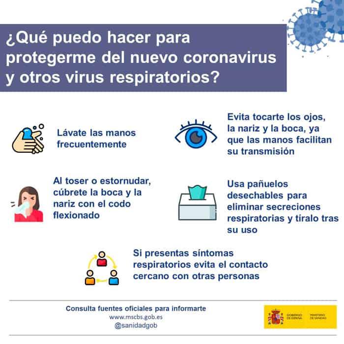 Protocolo de prevención del coronavirus INSEC